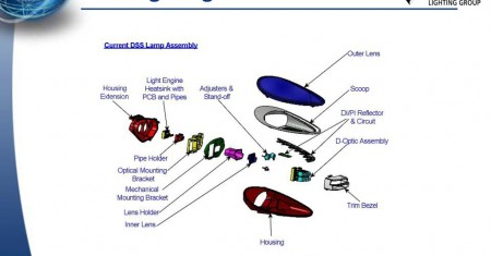 Aston Martin – CAD using CATIA v5